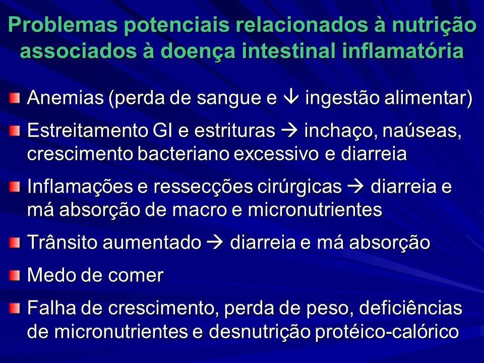 Problemas potenciais relacionados à nutrição associados à doença intestinal inflamatória Anemias (perda de sangue e ingestão alimentar) Estreitamento