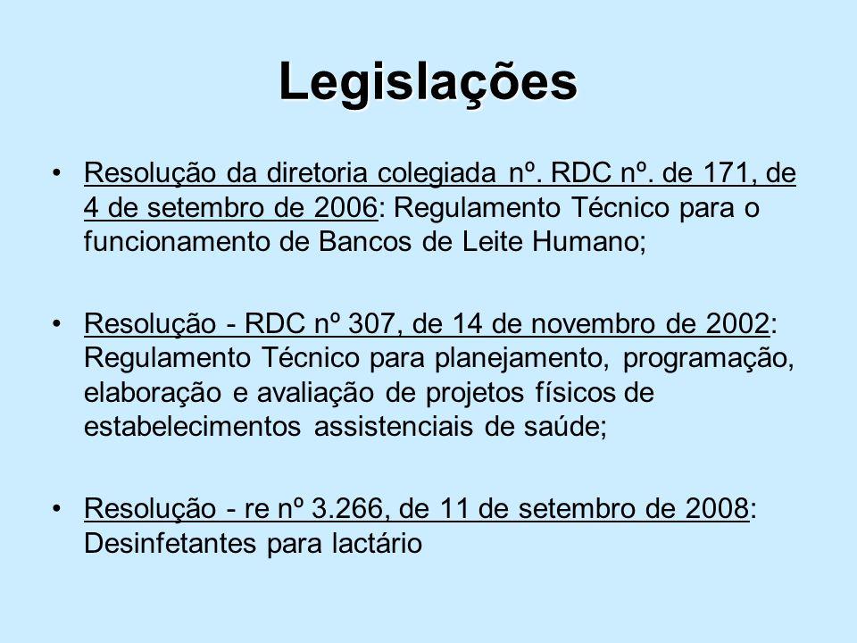 Legislações Resolução da diretoria colegiada nº. RDC nº. de 171, de 4 de setembro de 2006: Regulamento Técnico para o funcionamento de Bancos de Leite