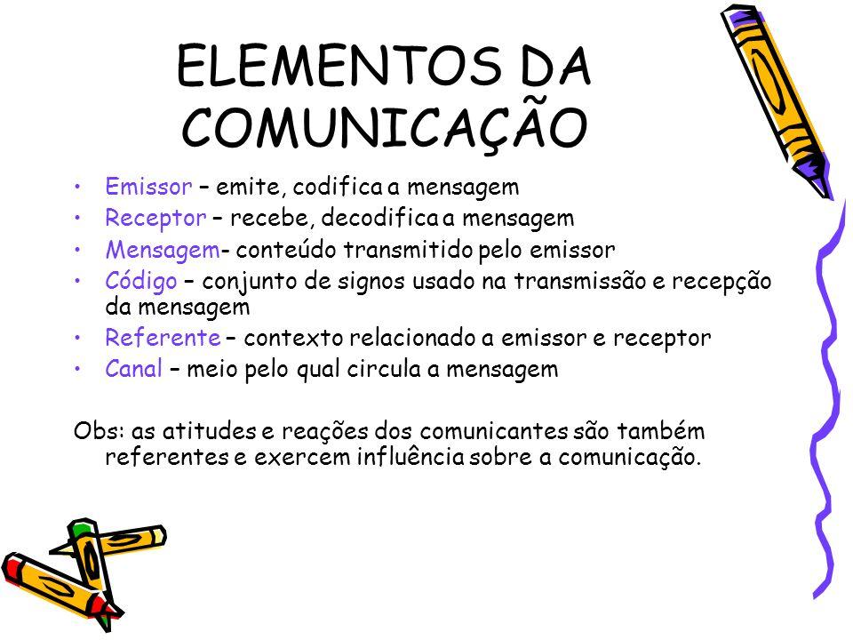 ELEMENTOS DA COMUNICAÇÃO Emissor – emite, codifica a mensagem Receptor – recebe, decodifica a mensagem Mensagem- conteúdo transmitido pelo emissor Cód