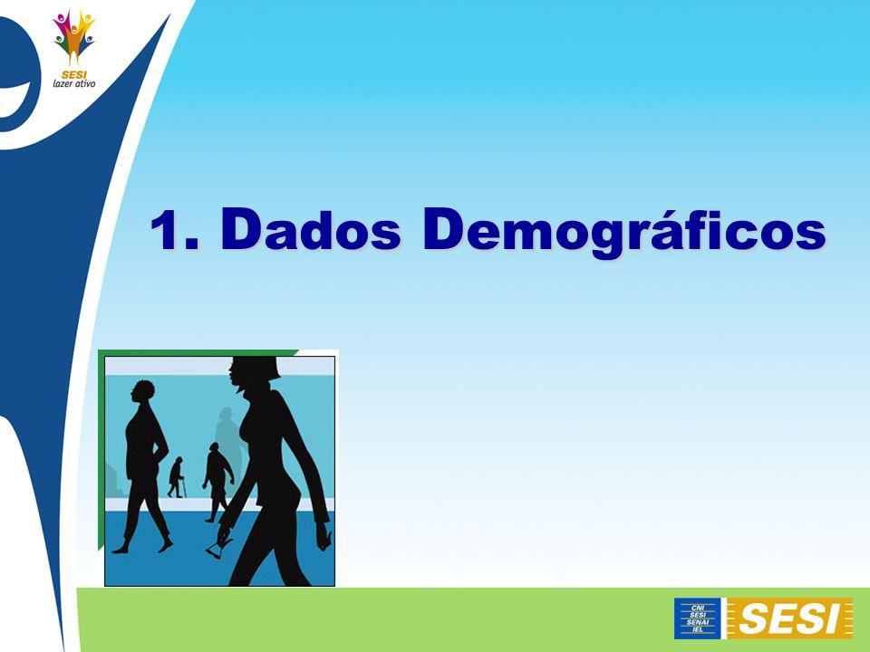 1. D ados D emográficos