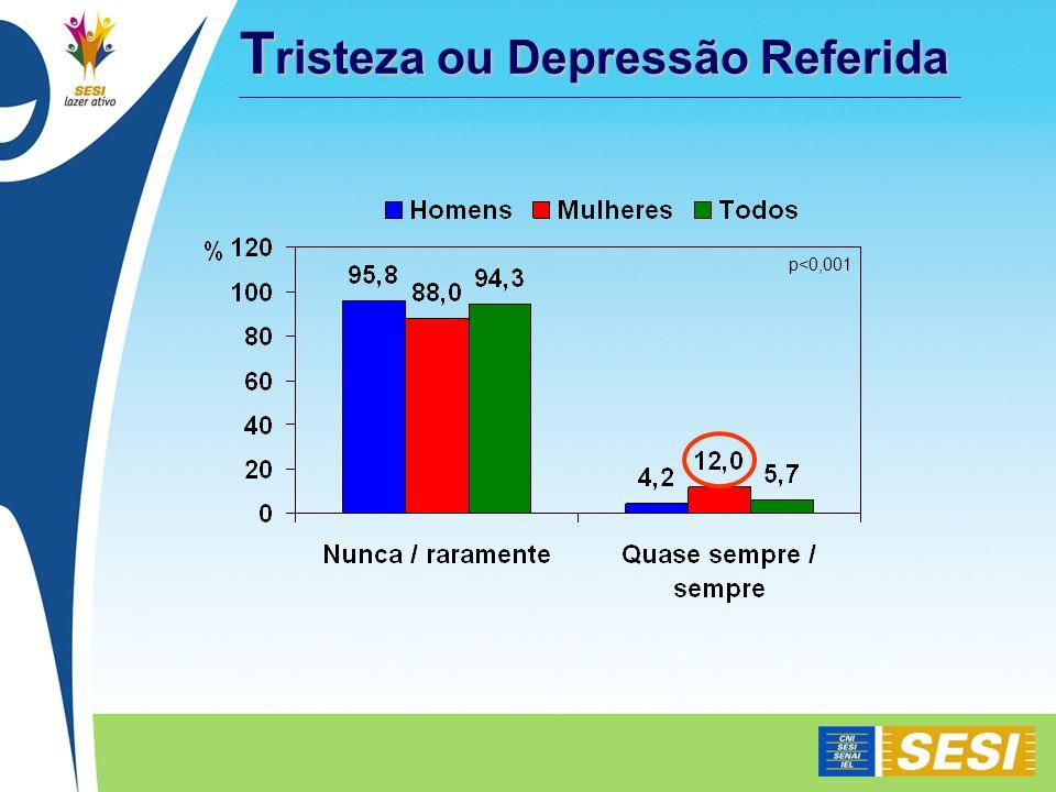T risteza ou Depressão Referida p<0,001