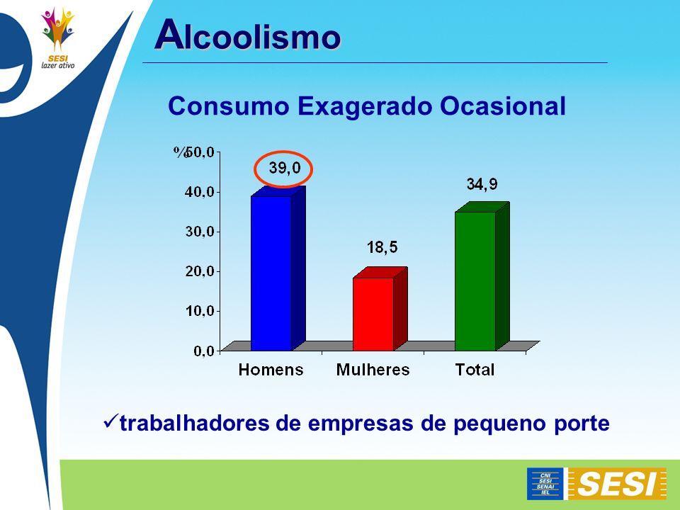 A lcoolismo Consumo Exagerado Ocasional trabalhadores de empresas de pequeno porte