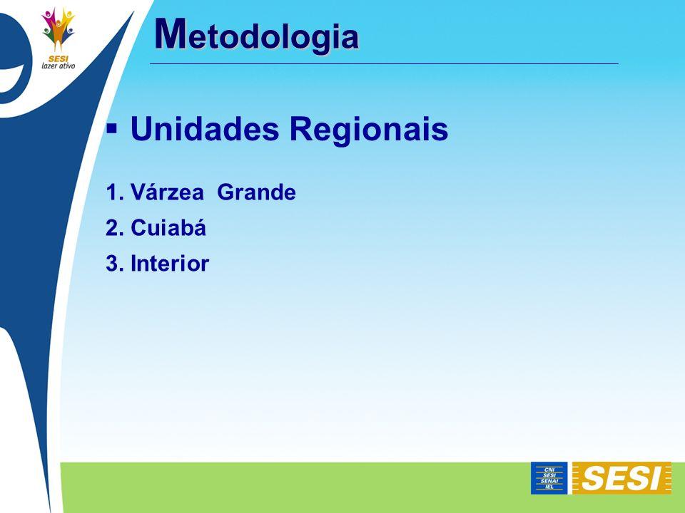 M etodologia Unidades Regionais 1. Várzea Grande 2. Cuiabá 3. Interior