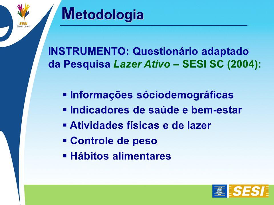 INSTRUMENTO: Questionário adaptado da Pesquisa Lazer Ativo – SESI SC (2004): Informações sóciodemográficas Indicadores de saúde e bem-estar Atividades