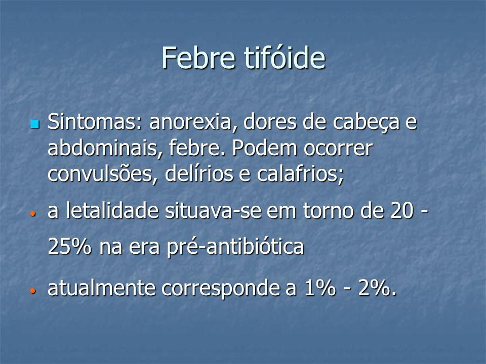 Febre tifóide Sintomas: anorexia, dores de cabeça e abdominais, febre. Podem ocorrer convulsões, delírios e calafrios; Sintomas: anorexia, dores de ca