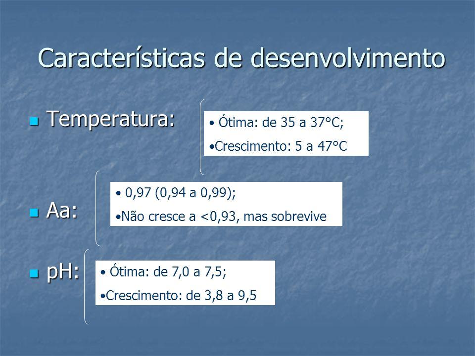 Características de desenvolvimento Temperatura: Temperatura: Aa: Aa: pH: pH: Ótima: de 35 a 37°C; Crescimento: 5 a 47°C 0,97 (0,94 a 0,99); Não cresce