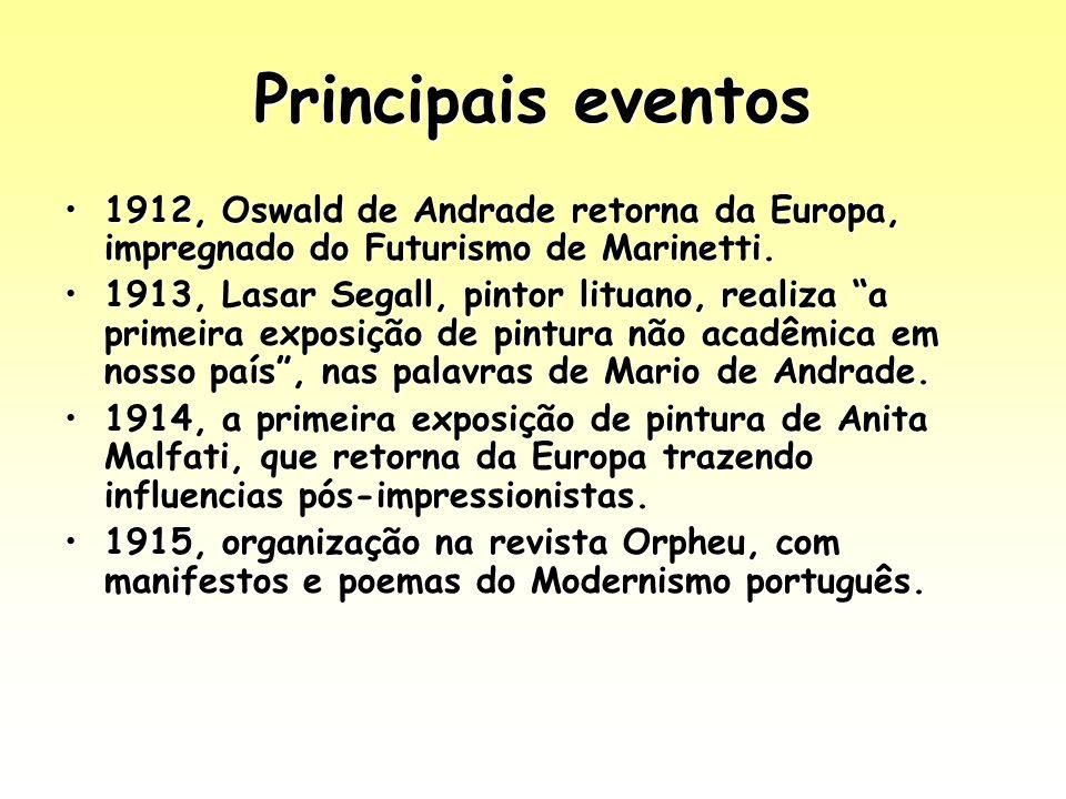 Principais eventos 1912, Oswald de Andrade retorna da Europa, impregnado do Futurismo de Marinetti.1912, Oswald de Andrade retorna da Europa, impregna