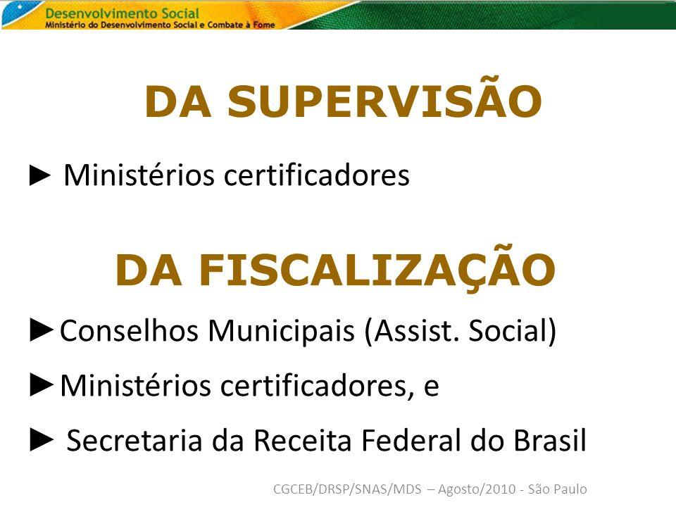Ministérios certificadores DA FISCALIZAÇÃO Conselhos Municipais (Assist.