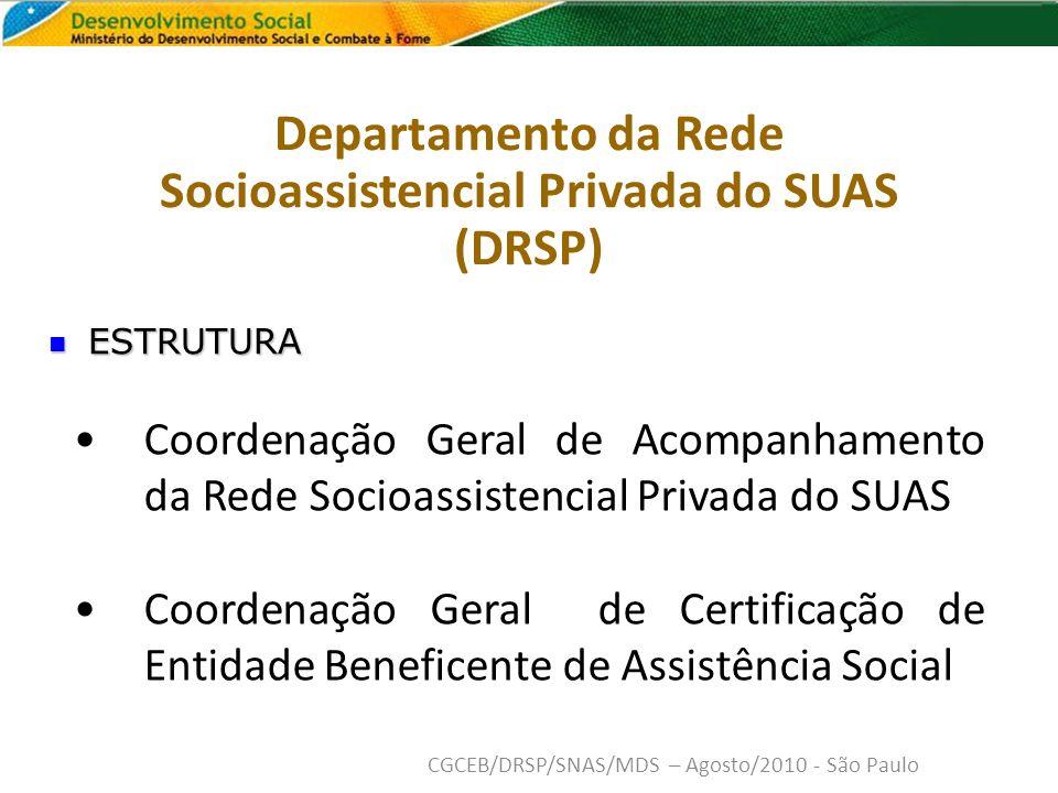 Departamento da Rede Socioassistencial Privada do SUAS (DRSP) ESTRUTURA ESTRUTURA Coordenação Geral de Acompanhamento da Rede Socioassistencial Privada do SUAS Coordenação Geral de Certificação de Entidade Beneficente de Assistência Social CGCEB/DRSP/SNAS/MDS – Agosto/2010 - São Paulo