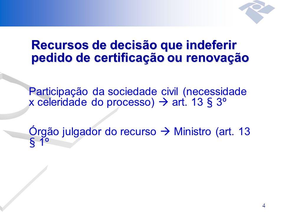 4 Recursos de decisão que indeferir pedido de certificação ou renovação Participação da sociedade civil (necessidade x celeridade do processo) art.