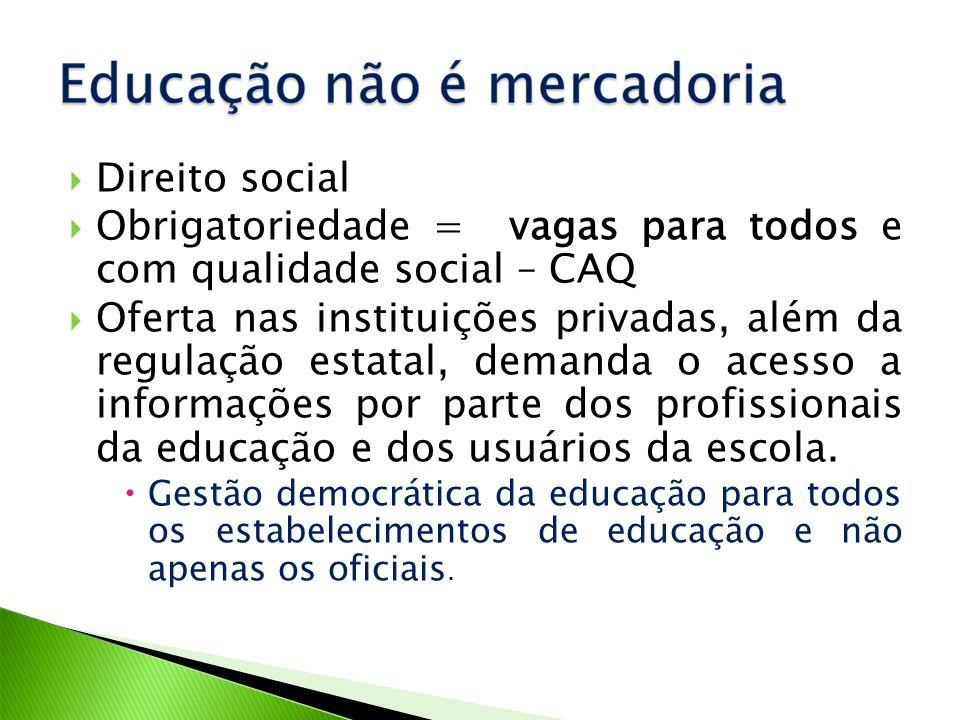 Direito social Obrigatoriedade = vagas para todos e com qualidade social – CAQ Oferta nas instituições privadas, além da regulação estatal, demanda o acesso a informações por parte dos profissionais da educação e dos usuários da escola.