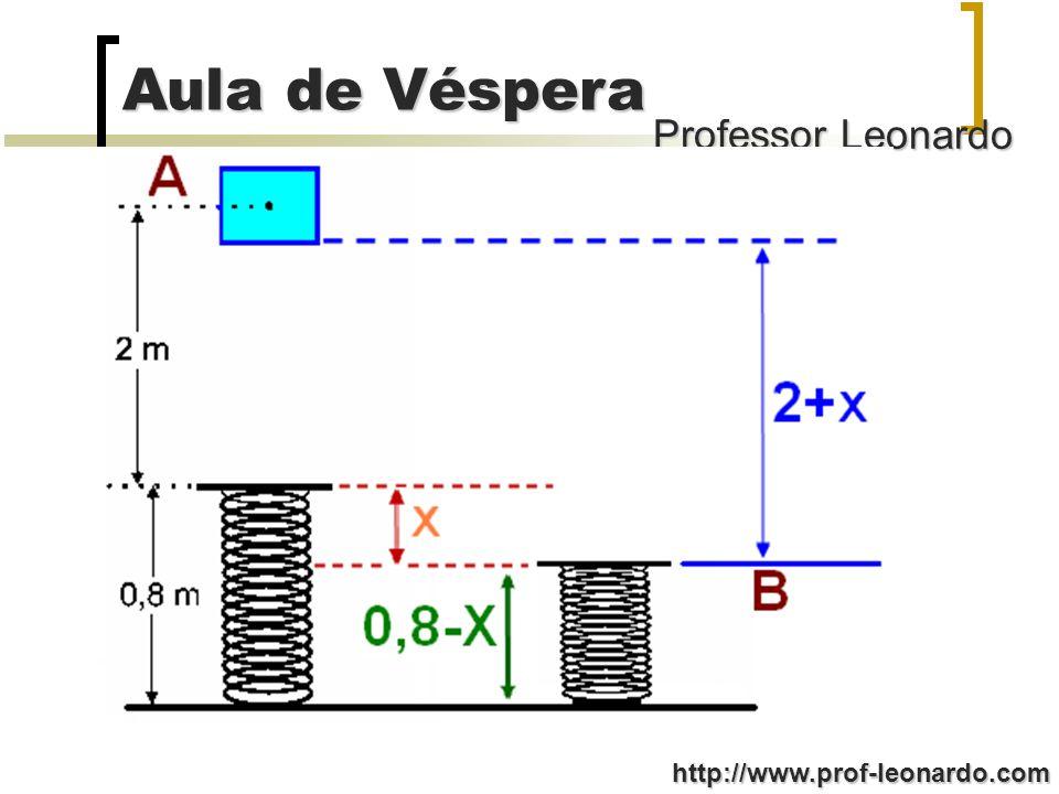 Professor Leonardo Aula de Véspera http://www.prof-leonardo.com (004) Cada fóton incidente consegue interagir com dois elétrons; FALSA (008) Existe uma freqüência mínima para que ocorra este efeito; VERDADEIRA