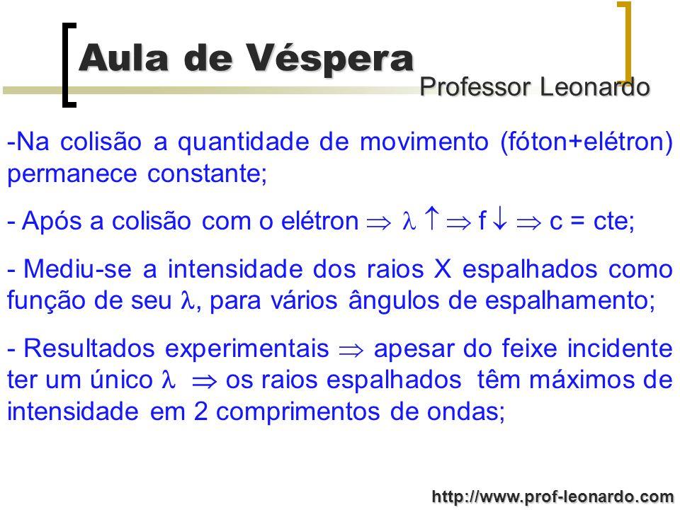 Professor Leonardo Aula de Véspera http://www.prof-leonardo.com Questão 03: Questão 03: A natureza corpuscular da radiação eletromagnética foi dramaticamente confirmada por Arthur Compton, em 1923, que fez um feixe de raios X incidir sobre um alvo de grafite.