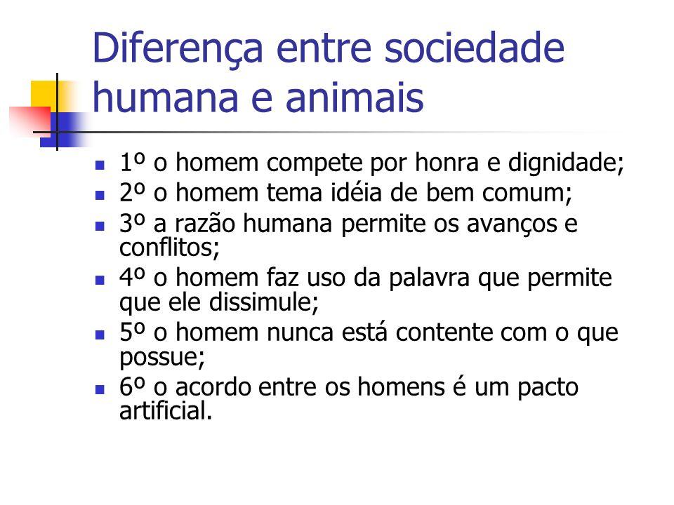 Diferença entre sociedade humana e animais 1º o homem compete por honra e dignidade; 2º o homem tema idéia de bem comum; 3º a razão humana permite os