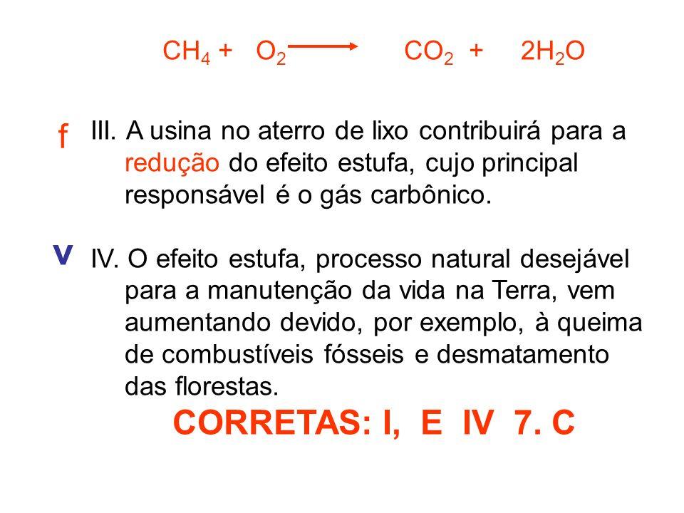 CH 4 + O 2 CO 2 + 2H 2 O III. A usina no aterro de lixo contribuirá para a redução do efeito estufa, cujo principal responsável é o gás carbônico. IV.