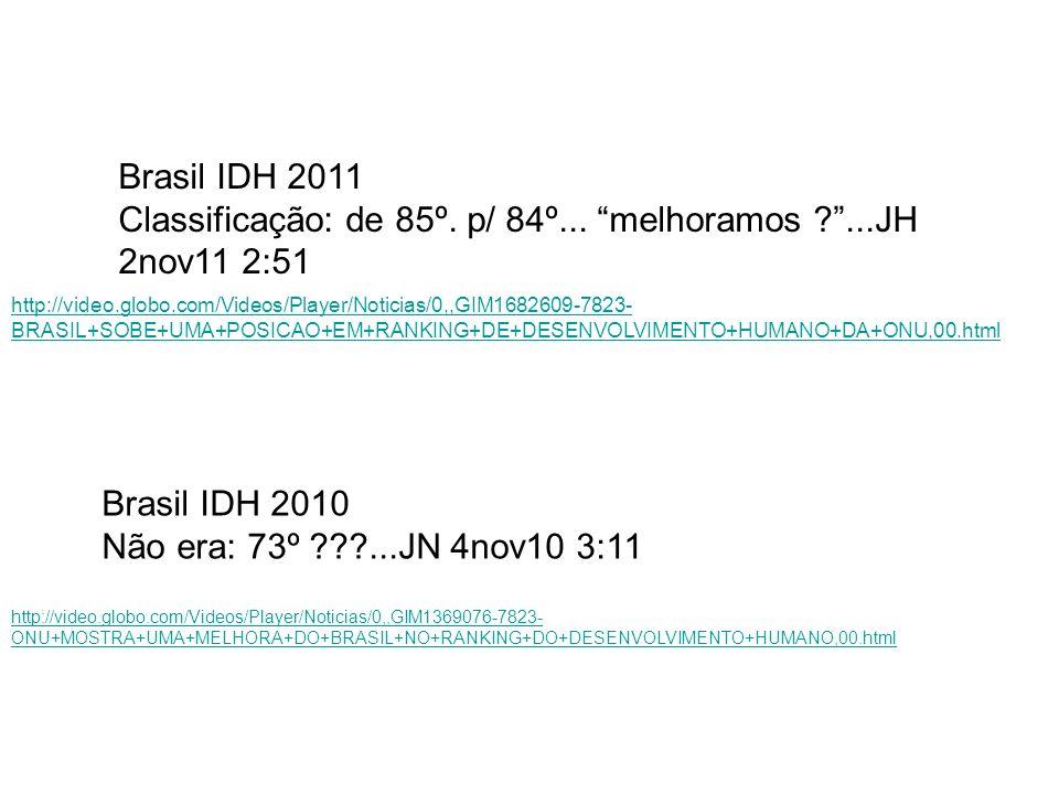 Brasil IDH 2010 Não era: 73º ???...JN 4nov10 3:11 Brasil IDH 2011 Classificação: de 85º. p/ 84º... melhoramos ?...JH 2nov11 2:51 http://video.globo.co