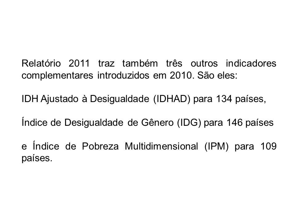 Relatório 2011 traz também três outros indicadores complementares introduzidos em 2010. São eles: IDH Ajustado à Desigualdade (IDHAD) para 134 países,
