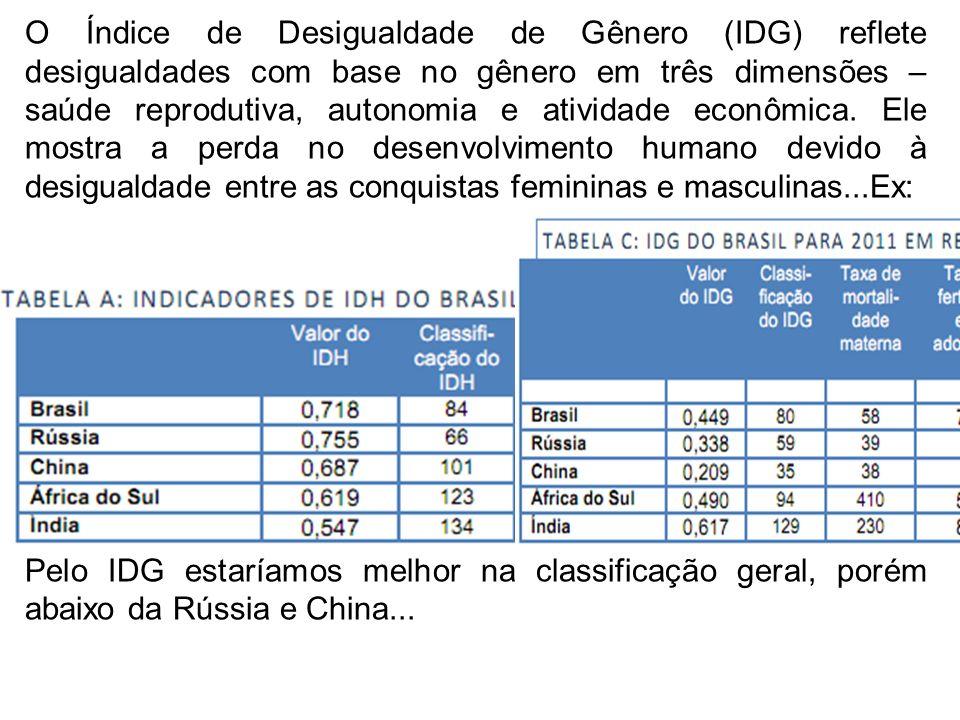 O Índice de Desigualdade de Gênero (IDG) reflete desigualdades com base no gênero em três dimensões – saúde reprodutiva, autonomia e atividade econômi