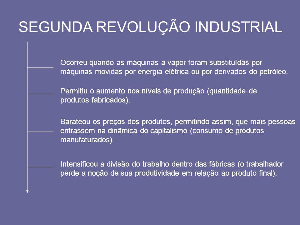 SEGUNDA REVOLUÇÃO INDUSTRIAL Favorece Fortalecimento do capitalismo financeiro e monopolista.