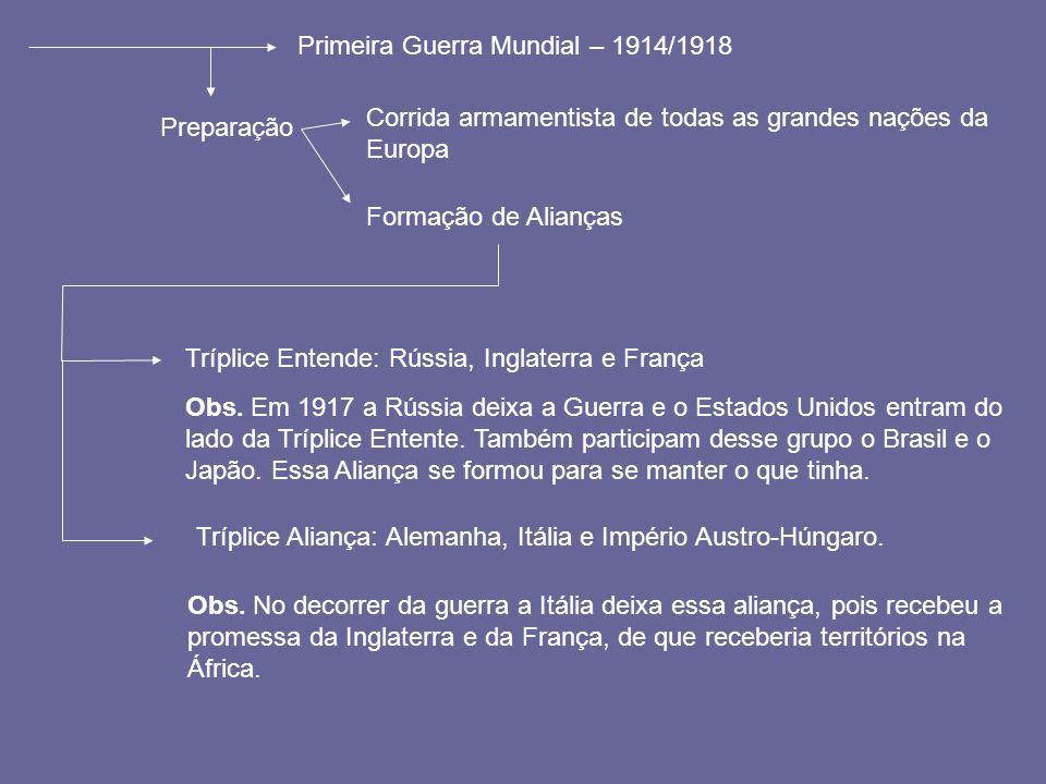 Primeira Guerra Mundial – 1914/1918 Preparação Corrida armamentista de todas as grandes nações da Europa Formação de Alianças Tríplice Entende: Rússia