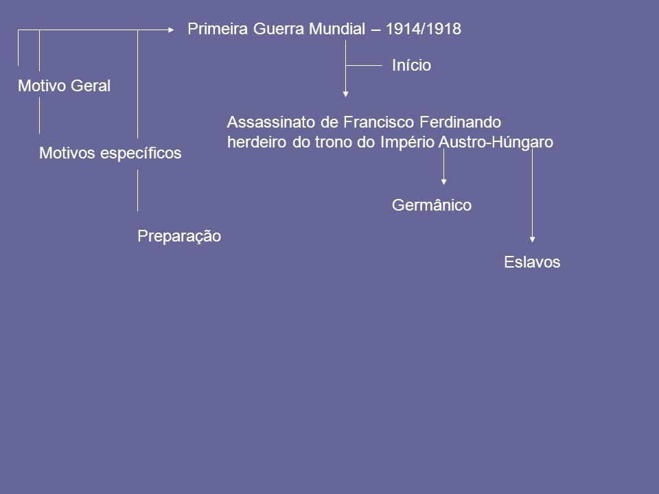 Primeira Guerra Mundial – 1914/1918 Motivo Geral Motivos específicos Preparação Início Assassinato de Francisco Ferdinando herdeiro do trono do Impéri