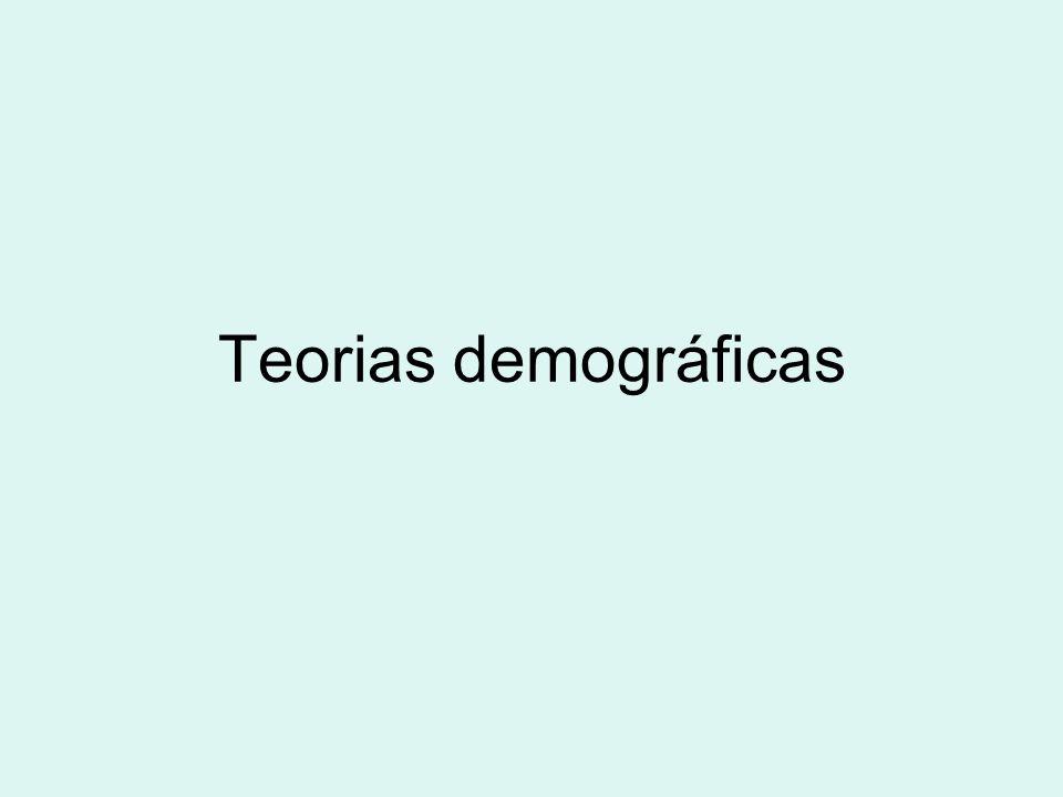 Teorias demográficas