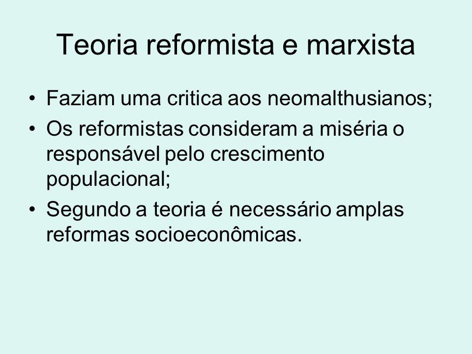 Teoria reformista e marxista Faziam uma critica aos neomalthusianos; Os reformistas consideram a miséria o responsável pelo crescimento populacional;