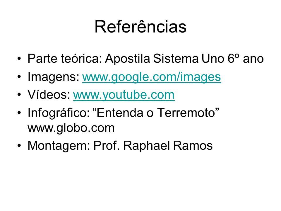Referências Parte teórica: Apostila Sistema Uno 6º ano Imagens: www.google.com/imageswww.google.com/images Vídeos: www.youtube.comwww.youtube.com Info