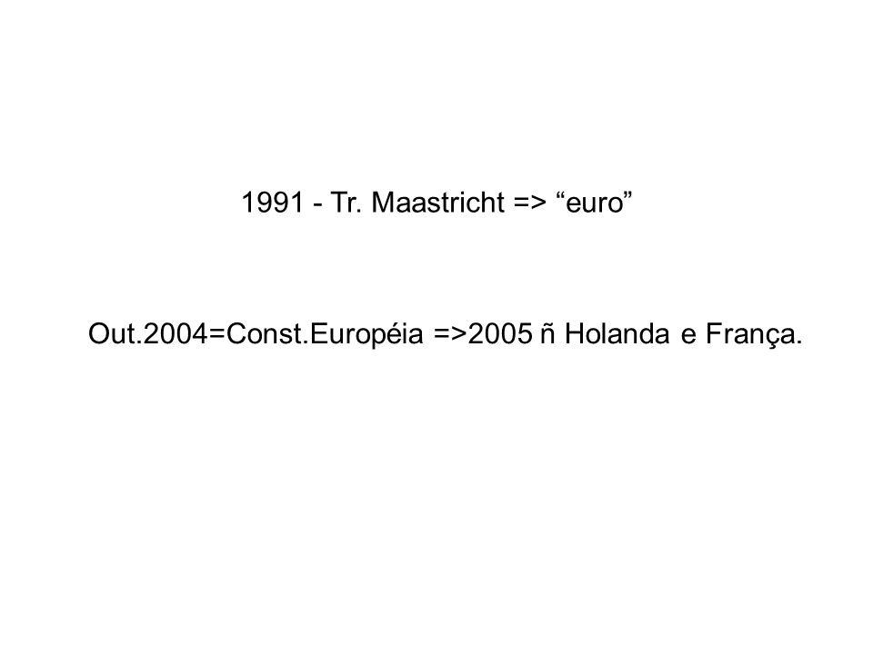 1991 - Tr. Maastricht => euro Out.2004=Const.Européia =>2005 ñ Holanda e França.