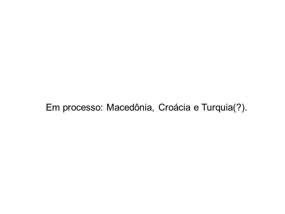 Em processo: Macedônia, Croácia e Turquia(?).