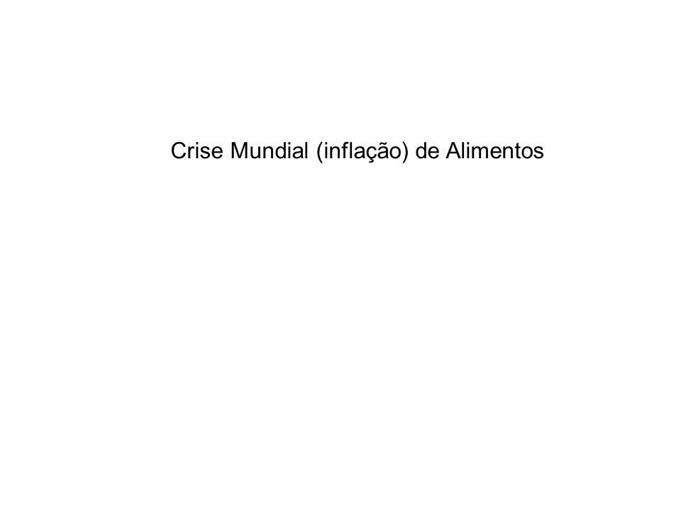 Crise Mundial (inflação) de Alimentos