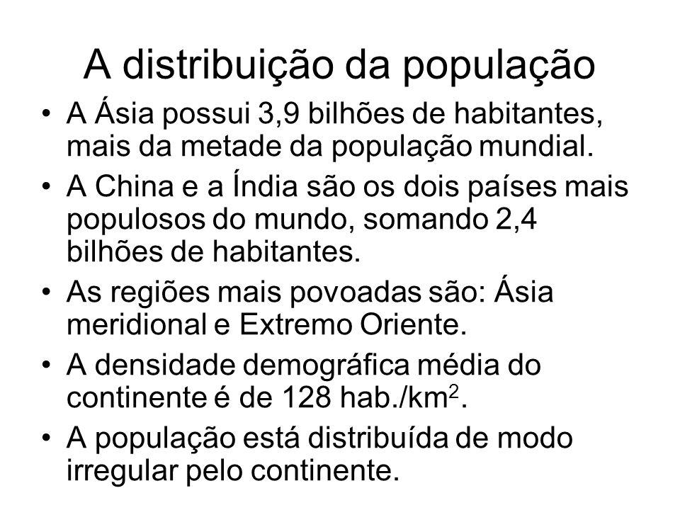 A distribuição da população A Ásia possui 3,9 bilhões de habitantes, mais da metade da população mundial.