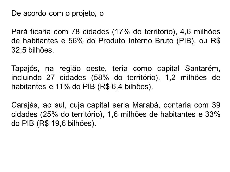 De acordo com o projeto, o Pará ficaria com 78 cidades (17% do território), 4,6 milhões de habitantes e 56% do Produto Interno Bruto (PIB), ou R$ 32,5 bilhões.