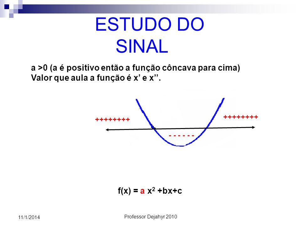 Professor Dejahyr 2010 11/1/2014 ESTUDO DO SINAL f(x) = a x 2 +bx+c a >0 (a é positivo então a função côncava para cima) Valor que aula a função é x e