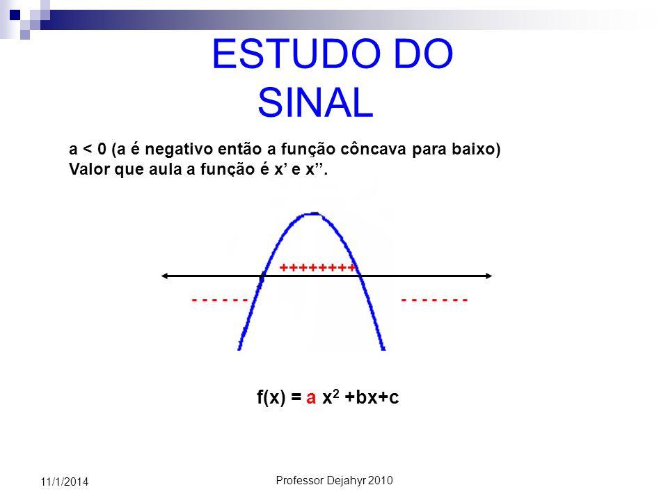 Professor Dejahyr 2010 11/1/2014 ESTUDO DO SINAL f(x) = a x 2 +bx+c a < 0 (a é negativo então a função côncava para baixo) Valor que aula a função é x