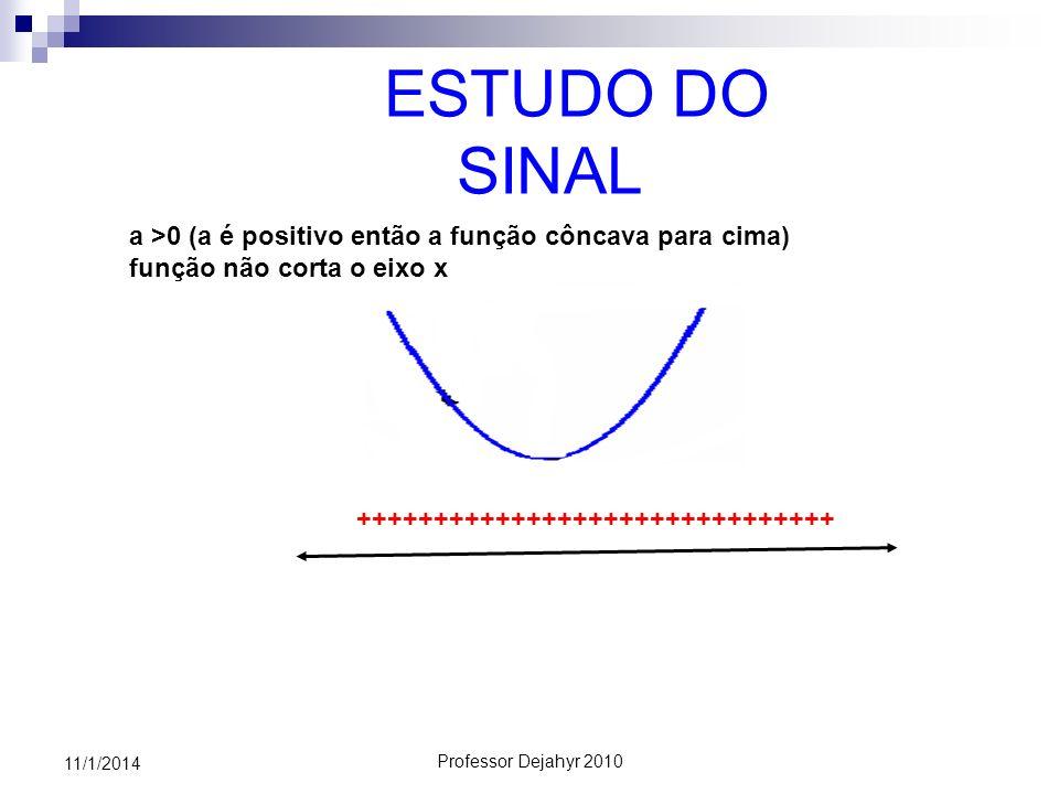 Professor Dejahyr 2010 11/1/2014 ESTUDO DO SINAL a >0 (a é positivo então a função côncava para cima) função não corta o eixo x ++++++++++++++++++++++
