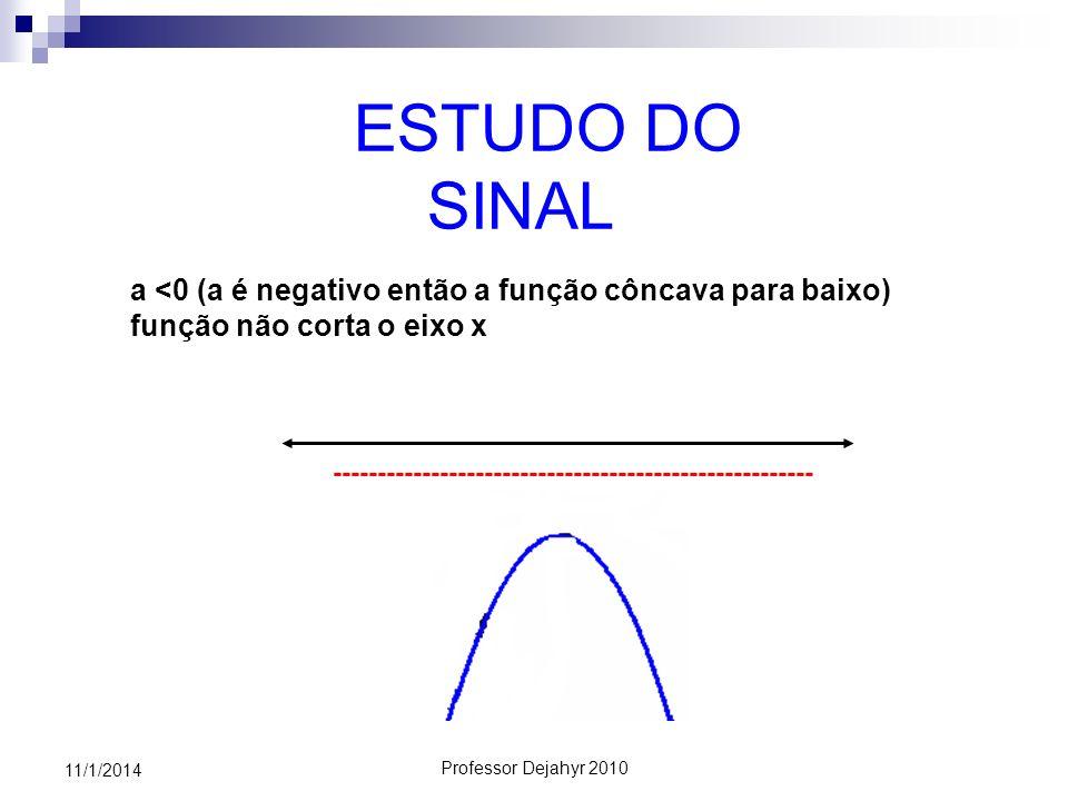 Professor Dejahyr 2010 11/1/2014 ESTUDO DO SINAL a <0 (a é negativo então a função côncava para baixo) função não corta o eixo x ---------------------