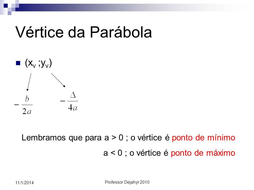 Professor Dejahyr 2010 11/1/2014 Vértice da Parábola (x v ;y v ) Lembramos que para a > 0 ; o vértice é ponto de mínimo a < 0 ; o vértice é ponto de m