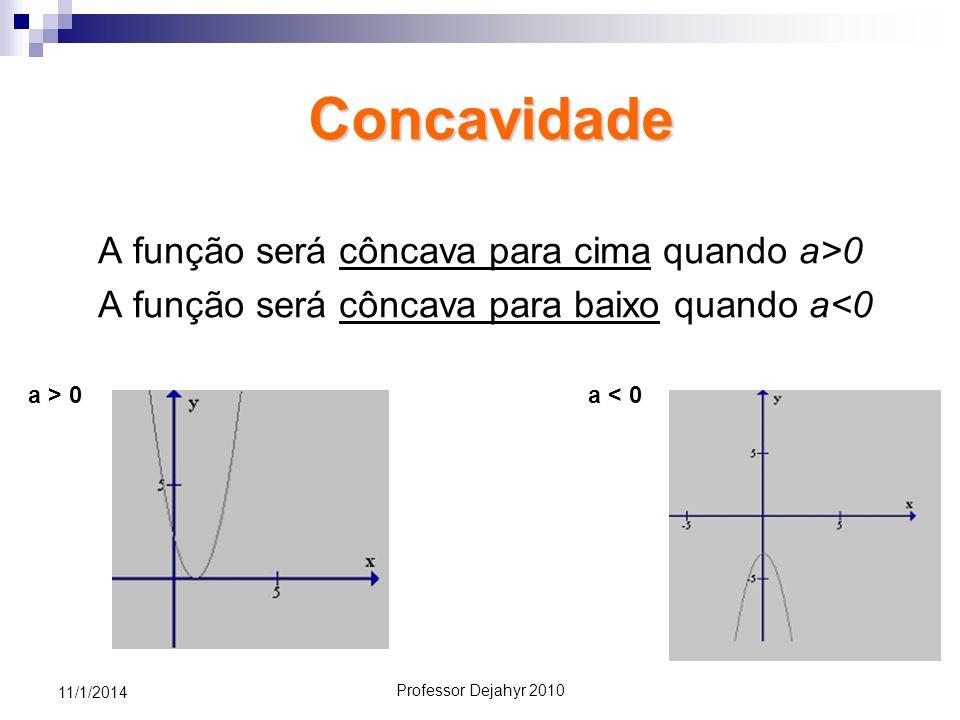 Professor Dejahyr 2010 11/1/2014 ESTUDO DO SINAL a >0 (a é positivo então a função côncava para cima) função não corta o eixo x +++++++++++++++++++++++++++++++