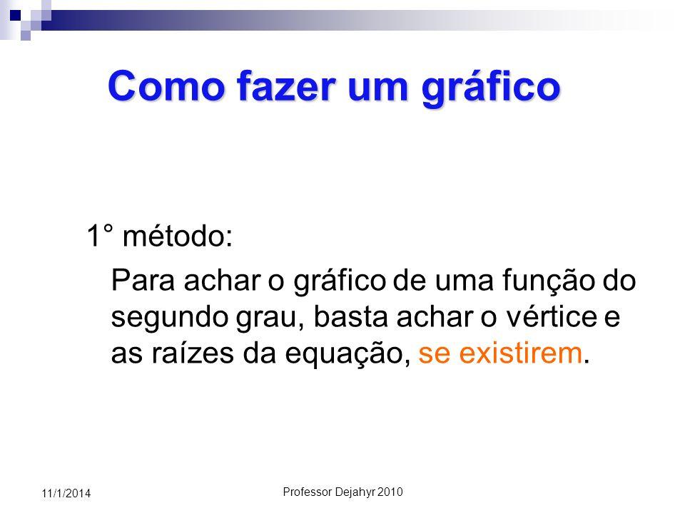 Professor Dejahyr 2010 11/1/2014 Como fazer um gráfico 1° método: Para achar o gráfico de uma função do segundo grau, basta achar o vértice e as raíze