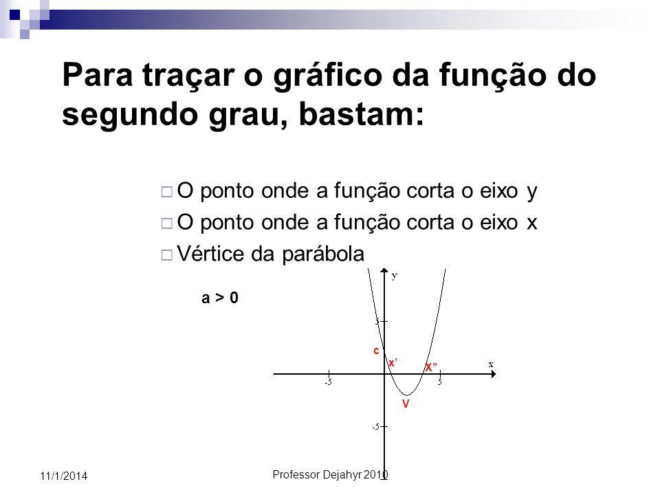 Professor Dejahyr 2010 11/1/2014 Como encontrar esses pontos Ponto onde a função corta o eixo y Basta fazer x = o, na função f(x) = ax 2 +bx+c: f(x)= ax 2 +bx+c, para x = 0 f(x) = c Ponto onde corta o eixo y: (0,c)
