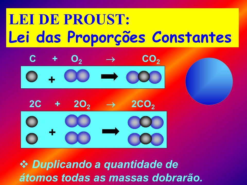 Química LEI DE PROUST: Lei das Proporções Constantes C + O 2 CO 2 Duplicando a quantidade de átomos todas as massas dobrarão.