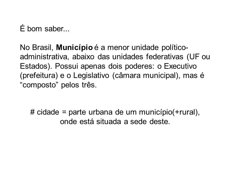 É bom saber... No Brasil, Município é a menor unidade político- administrativa, abaixo das unidades federativas (UF ou Estados). Possui apenas dois po