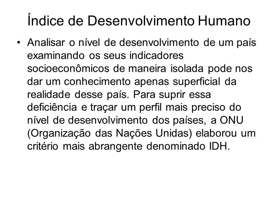 Índice de Desenvolvimento Humano Analisar o nível de desenvolvimento de um país examinando os seus indicadores socioeconômicos de maneira isolada pode
