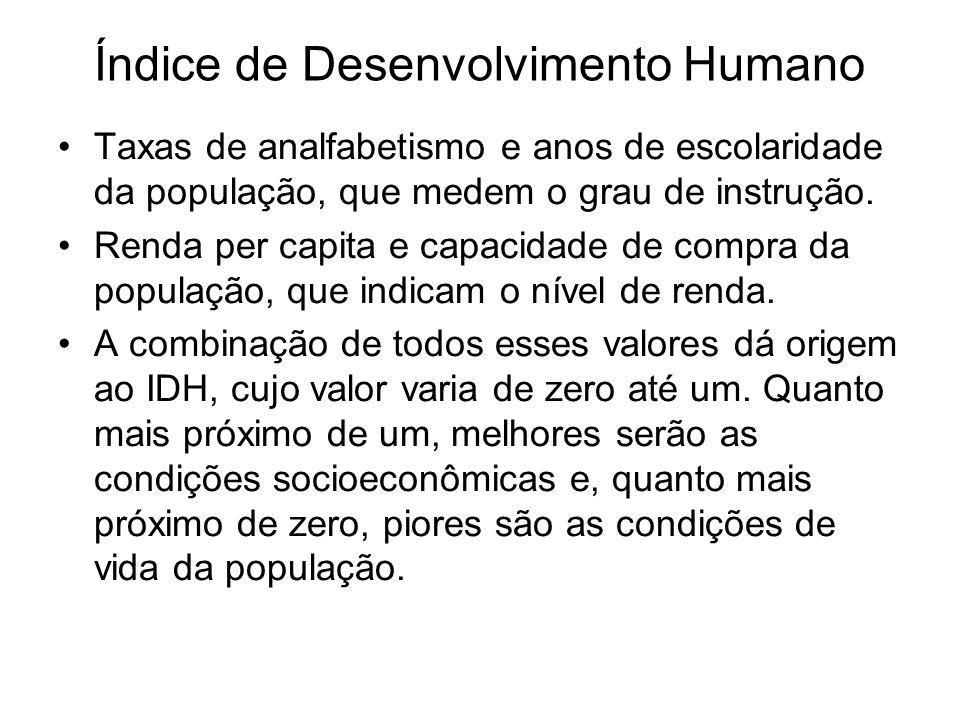 Índice de Desenvolvimento Humano Taxas de analfabetismo e anos de escolaridade da população, que medem o grau de instrução. Renda per capita e capacid