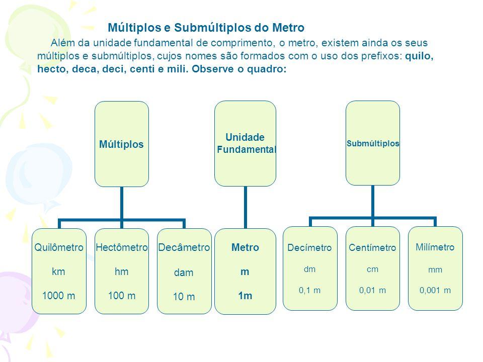 Os múltiplos do metro são utilizados para medir grandes distâncias, enquanto os submúltiplos, para pequenas distâncias.