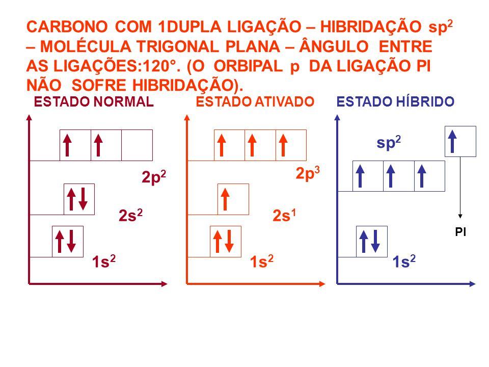 ETENO: H 2 C=CH 2 HIBRIDAÇÃO sp 2 C C H H H H