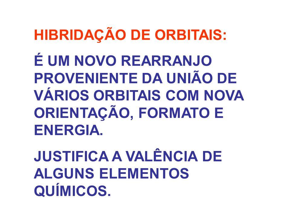 CARBONO COM 4 SIMPLES LIGAÇÔES – HIBRIDAÇÃO sp 3 – MOLÉCULA TETRAÉDRICA – ÂNGULO ENTRE AS LIGAÇÕES:109°28.
