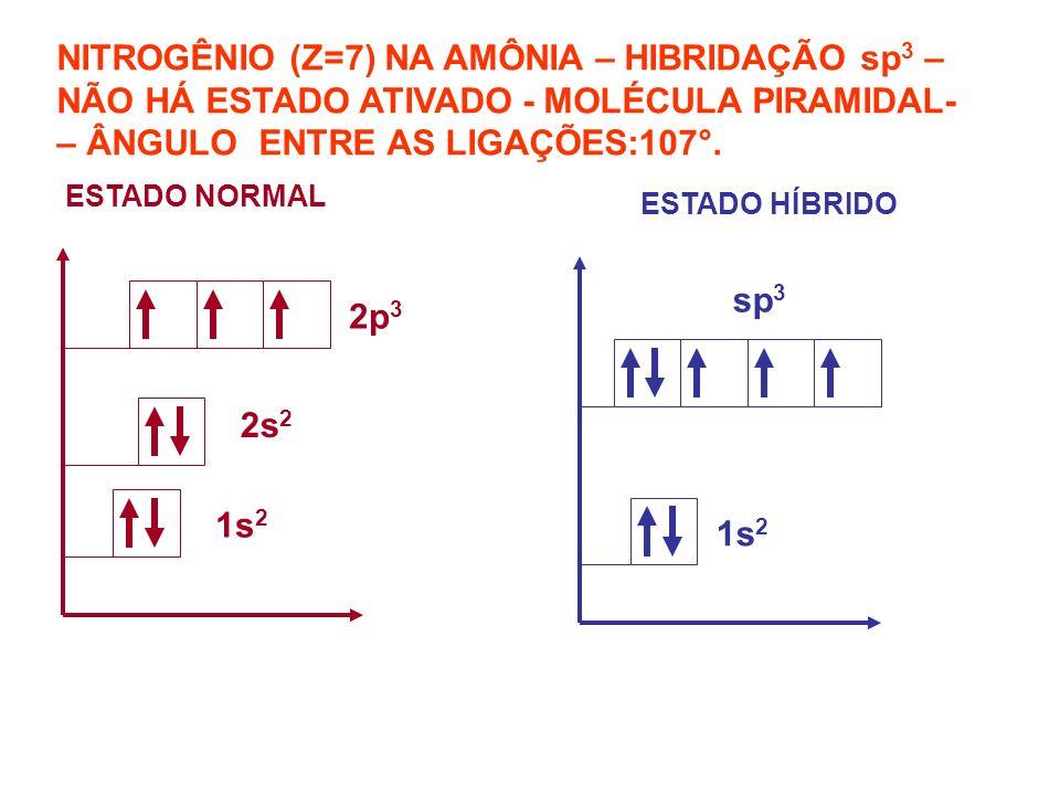 FÓSFORO (Z=15) NO PC 5 HIBRIDAÇÃO sp 3 d MOLÉCULA: BIPIRÂMIDE TRIGONAL ÂNGULO ENTRE AS LIGAÇÕES: 120º E 90º.