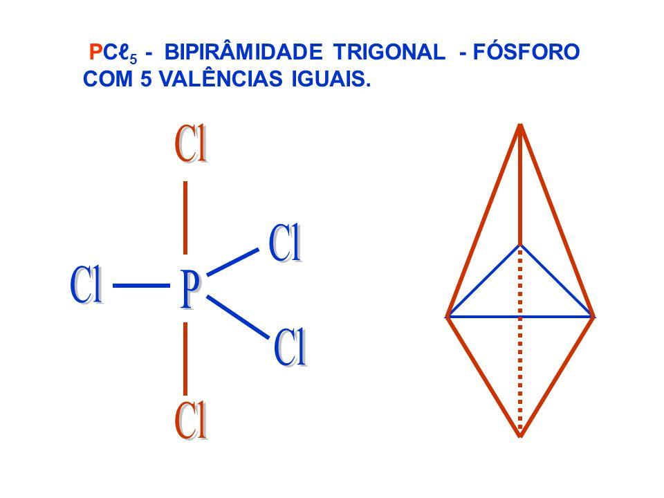 FÓSFORO NO PC 5 – HIBRIDAÇÃO sp 3 d. ESTADO NORMAL ESTADO ATIVADO 3d 3s 2 3p 3 3s 1 3d 1